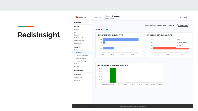 Cluster / Réplication / HA Si le DataSet ne tie...