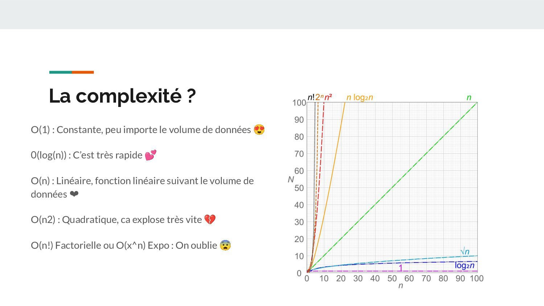 Dialogue Client - Serveur Protocole très simple...