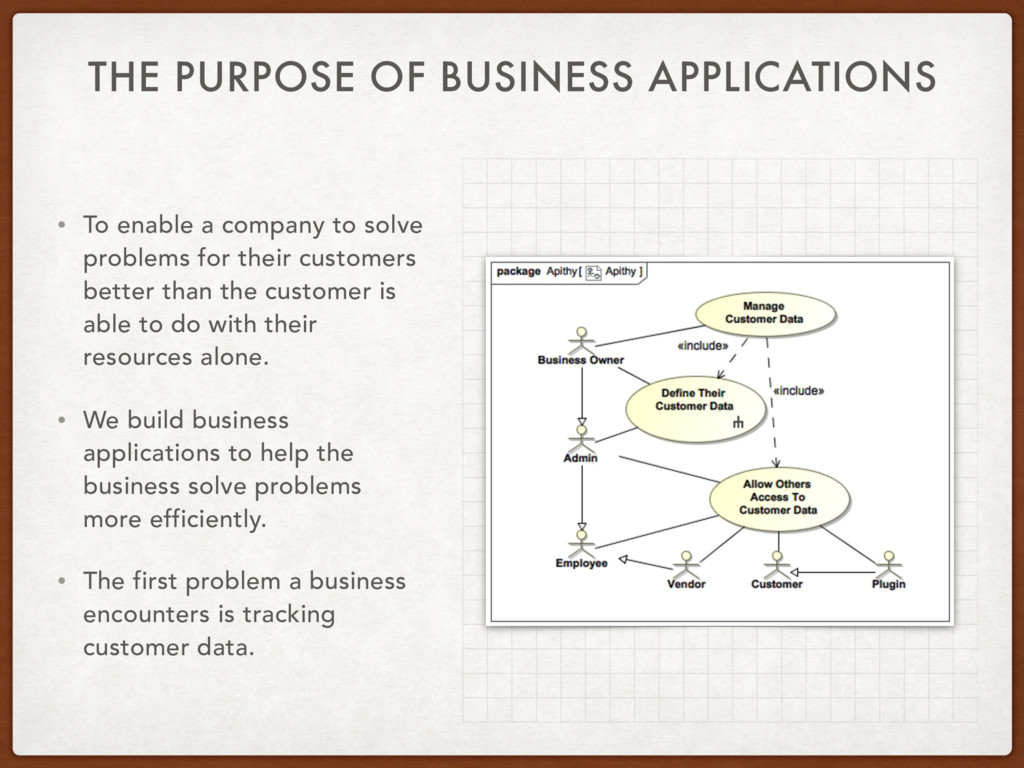 THE PURPOSE OF BUSINESS APPLICATIONS • To enabl...