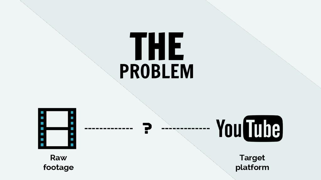 Raw footage Target platform THE PROBLEM