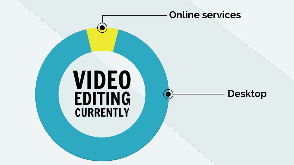 VIDEO Desktop Online services EDITING CURRENTLY