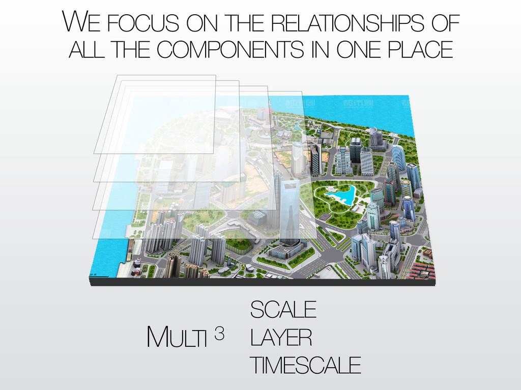 WE FOCUS ON THE RELATIONSHIPS OF ALL THE COMPON...