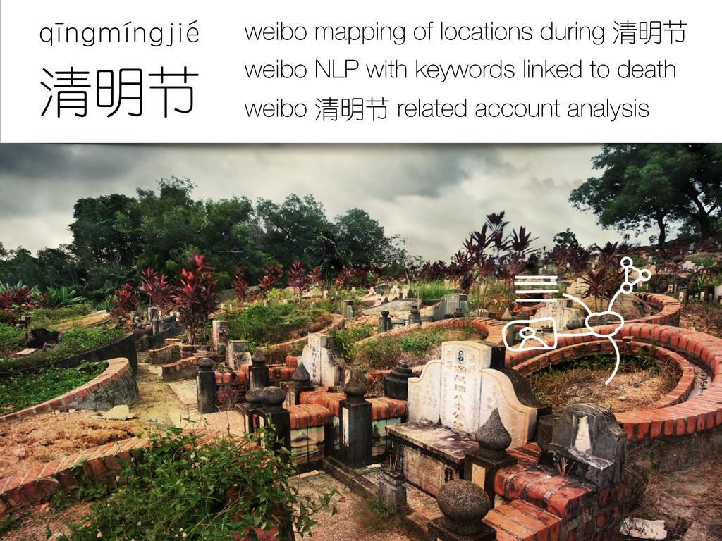 清明节 qīngmíngjié weibo mapping of locations duri...