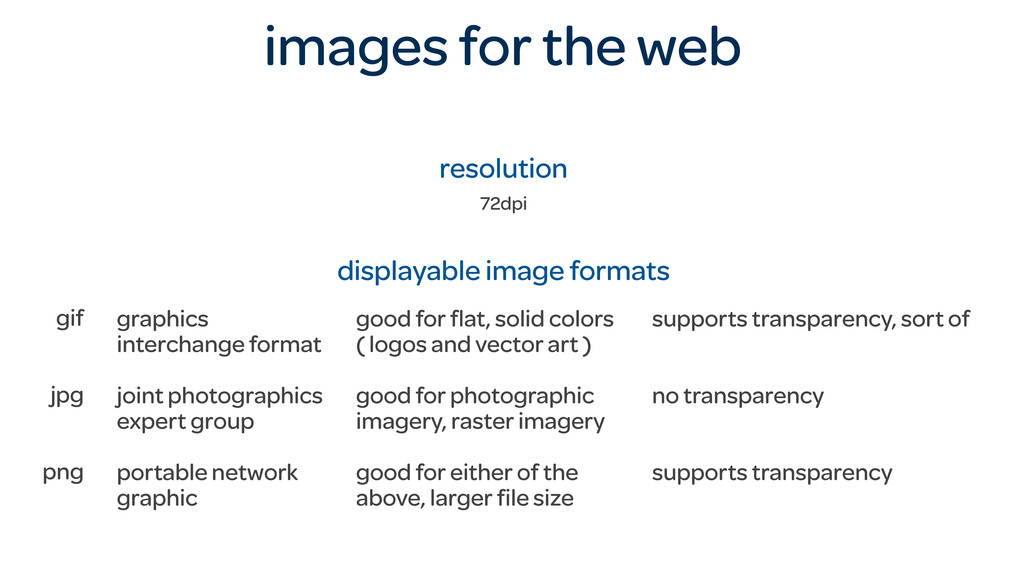 images for the web resolution 72dpi displayable...