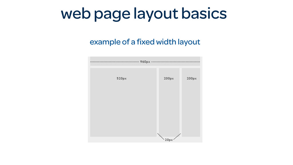 web page layout basics example of a fixed width ...