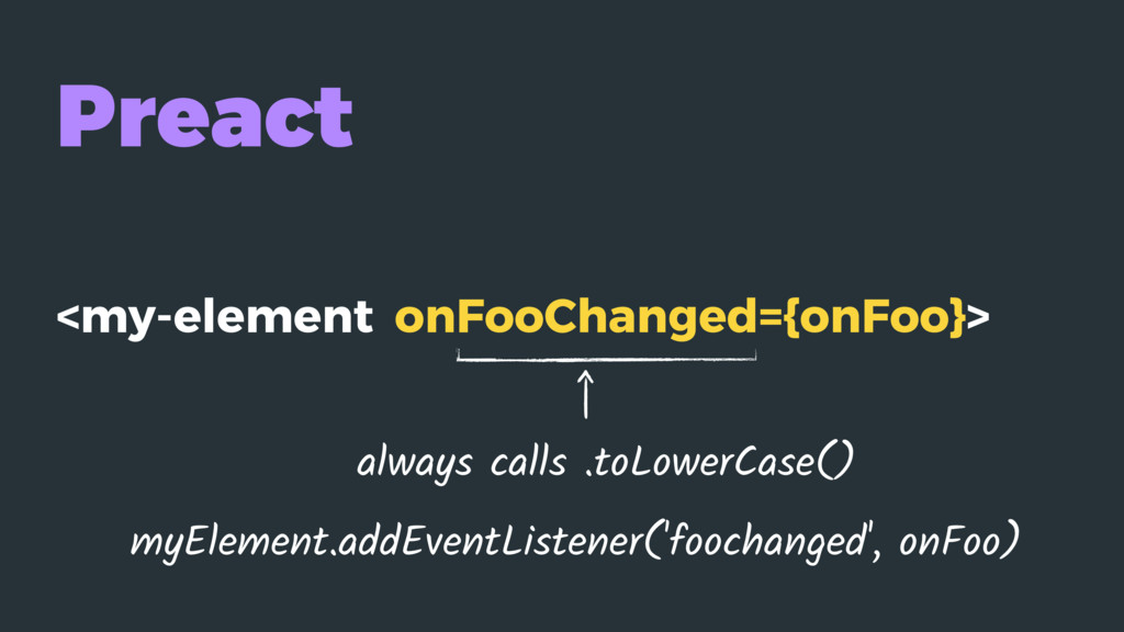 Preact <my-element onFooChanged={onFoo}> always...