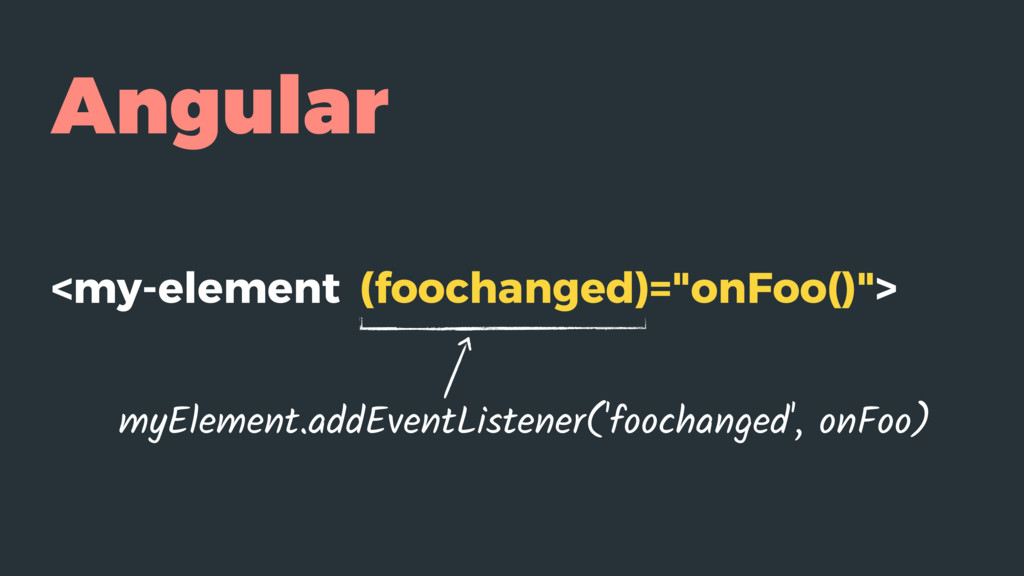 """Angular <my-element (foochanged)=""""onFoo()""""> myE..."""