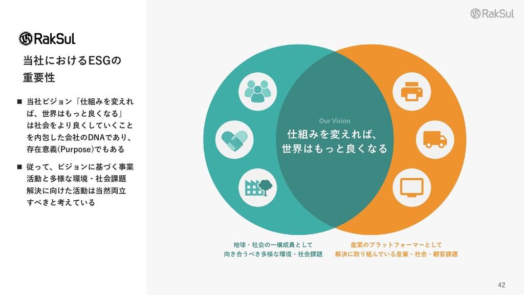 42 ◼ 当社ビジョン「仕組みを変えれ ば、世界はもっと良くなる」 は社会をより良くしていくこ...