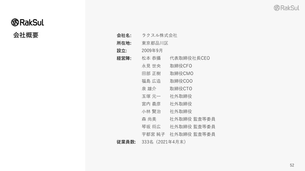 会社概要 会社名: ラクスル株式会社 所在地: 東京都品川区 設立: 2009年9月 経営陣:...