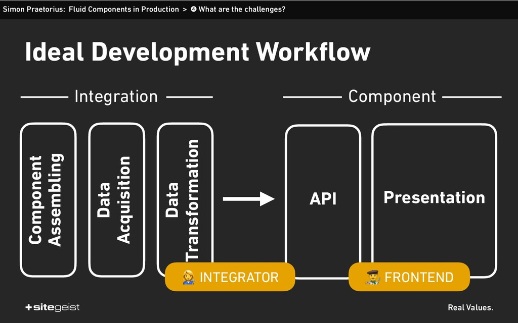 Real Values. Ideal Development Workflow Integra...