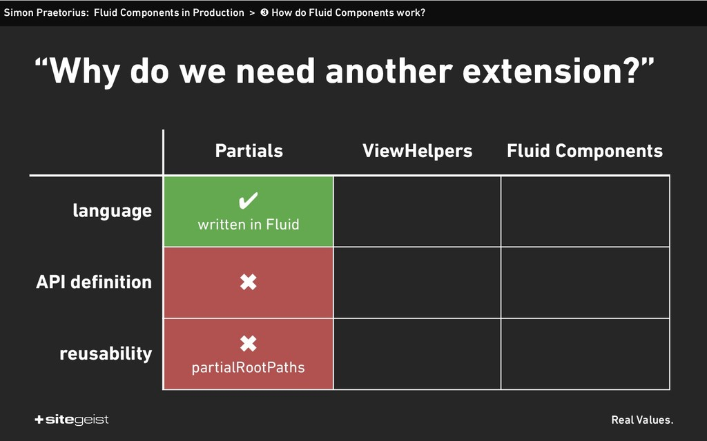 Real Values. Simon Praetorius: Fluid Components...
