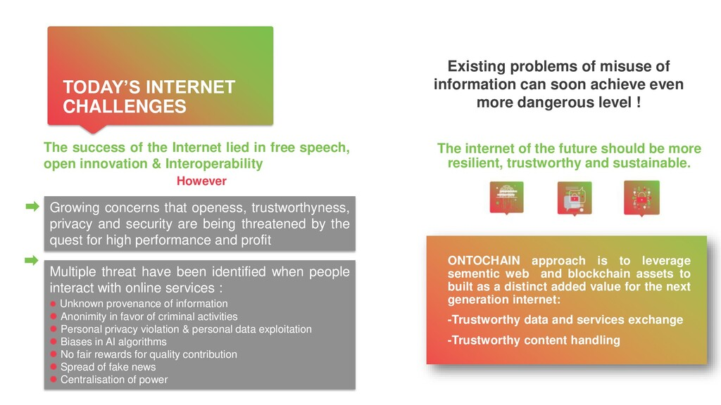 4 TODAY'S INTERNET CHALLENGES The internet of t...