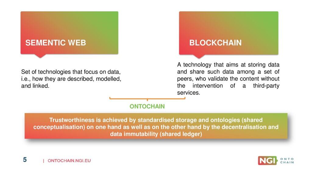 5 SEMENTIC WEB 5 BLOCKCHAIN Set of technologies...