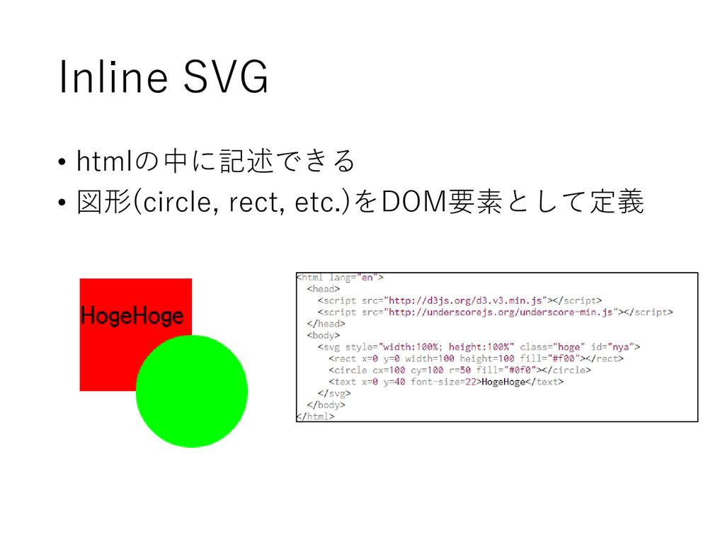 Inline SVG • htmlの中に記述できる • 図形(circle, rect, et...