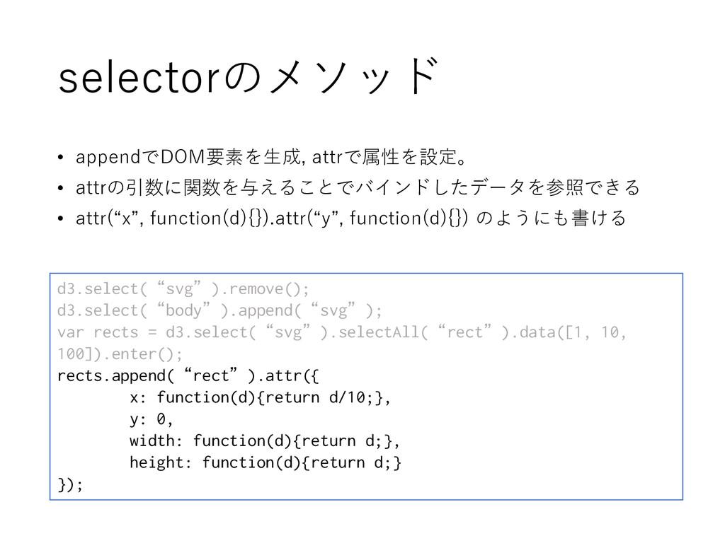 selectorのメソッド • appendでDOM要素を生成, attrで属性を設定。 • ...