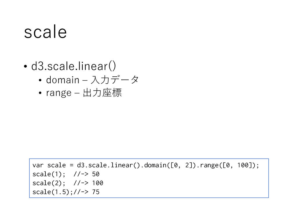scale • d3.scale.linear() • domain – 入力データ • ra...