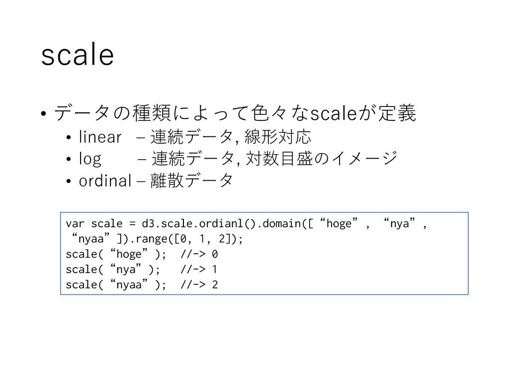 scale • データの種類によって色々なscaleが定義 • linear – 連続データ,...