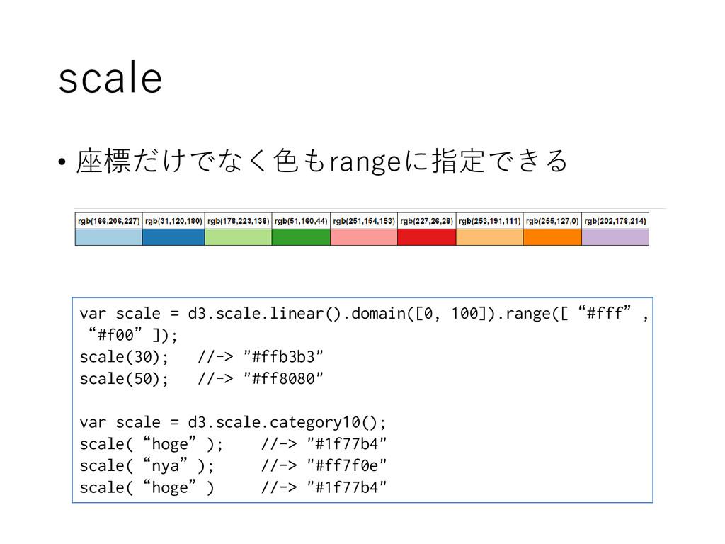 scale • 座標だけでなく色もrangeに指定できる var scale = d3.sca...