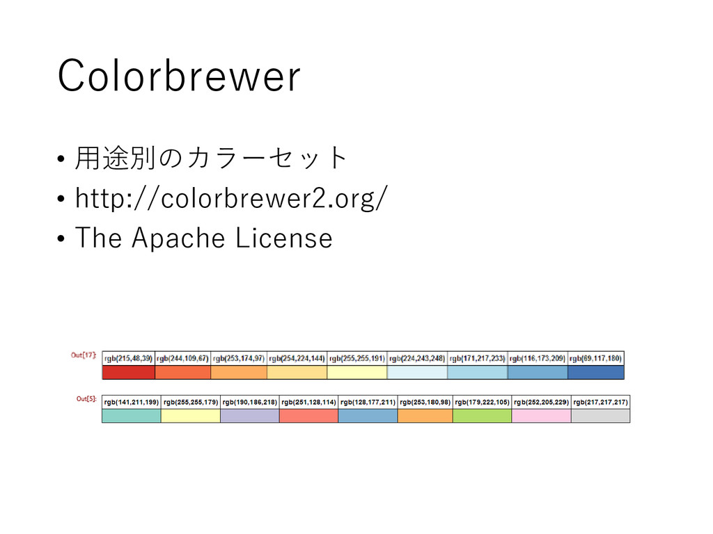 Colorbrewer • 用途別のカラーセット • http://colorbrewer2....