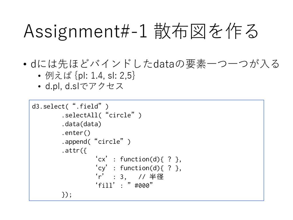 Assignment#-1 散布図を作る • dには先ほどバインドしたdataの要素一つ一つが...