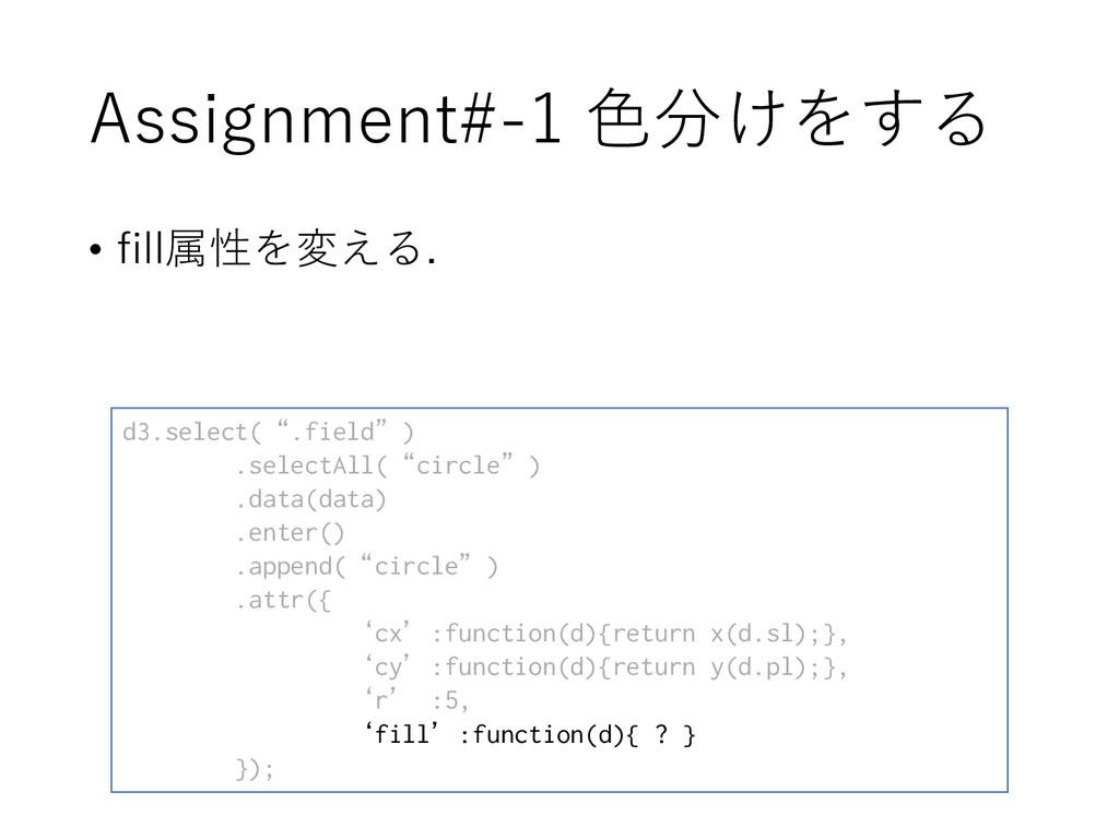 "Assignment#-1 色分けをする • fill属性を変える. d3.select(""...."