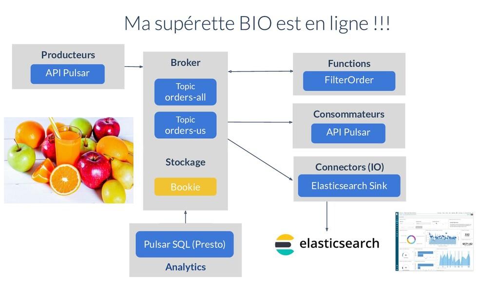 Apache Pulsar Analytics Connecteurs Consommateu...
