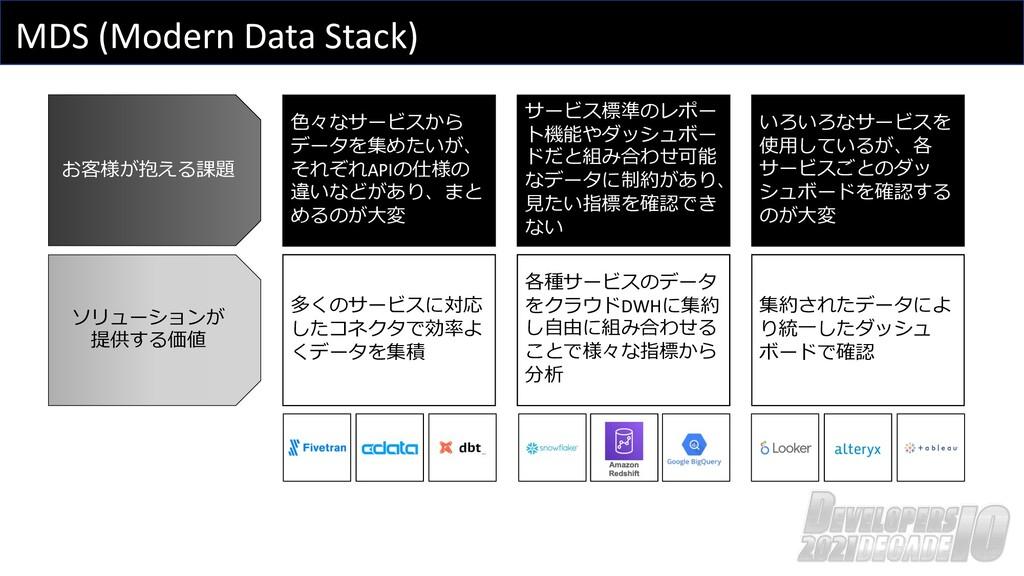 ソリューションが 提供する価値 お客様が抱える課題 MDS (Modern Data Stac...