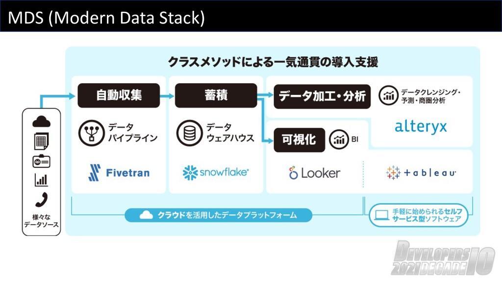 MDS (Modern Data Stack)