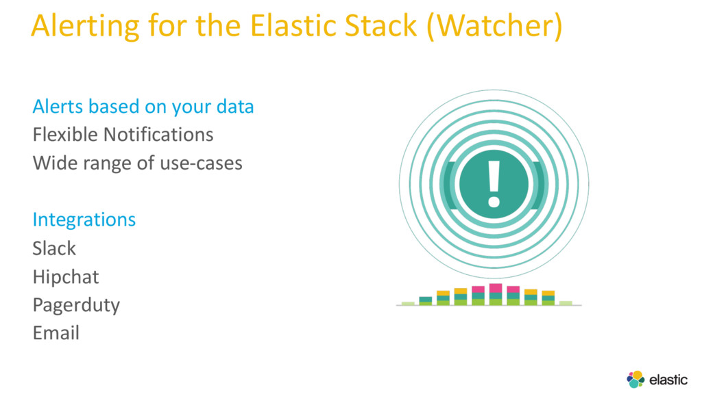 Alerting for the Elastic Stack (Watcher) Alerts...