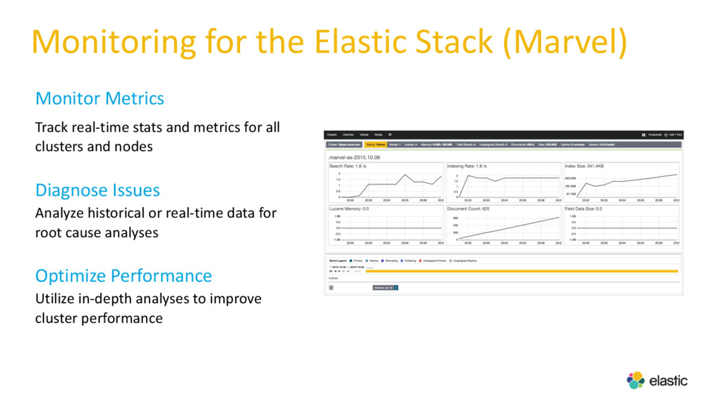 Monitor Metrics Track real-time stats and metri...