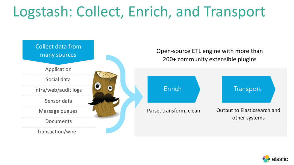 Logstash: Collect, Enrich, and Transport Enrich...