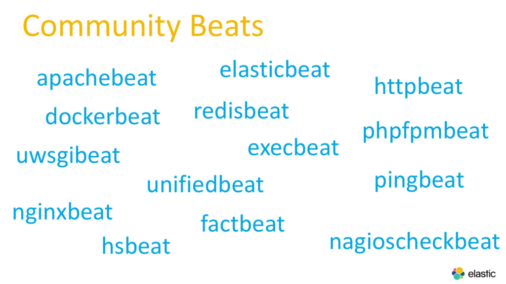 apachebeat Community Beats dockerbeat uwsgibeat...