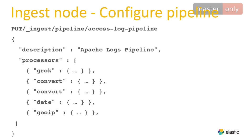 Ingest node - Configure pipeline PUT/_ingest/pi...