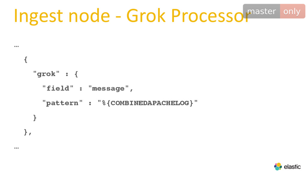 "Ingest node - Grok Processor … { ""grok"" : { ""fi..."
