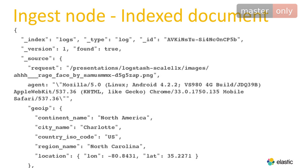 "Ingest node - Indexed document { ""_index"": ""log..."