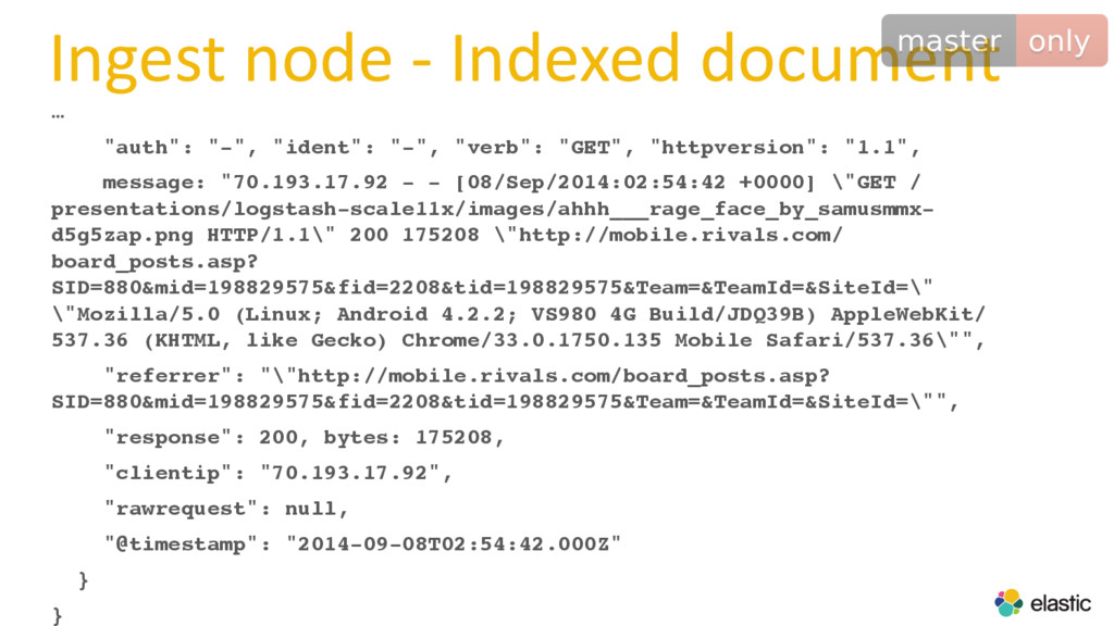 "Ingest node - Indexed document … ""auth"": ""-"", ""..."