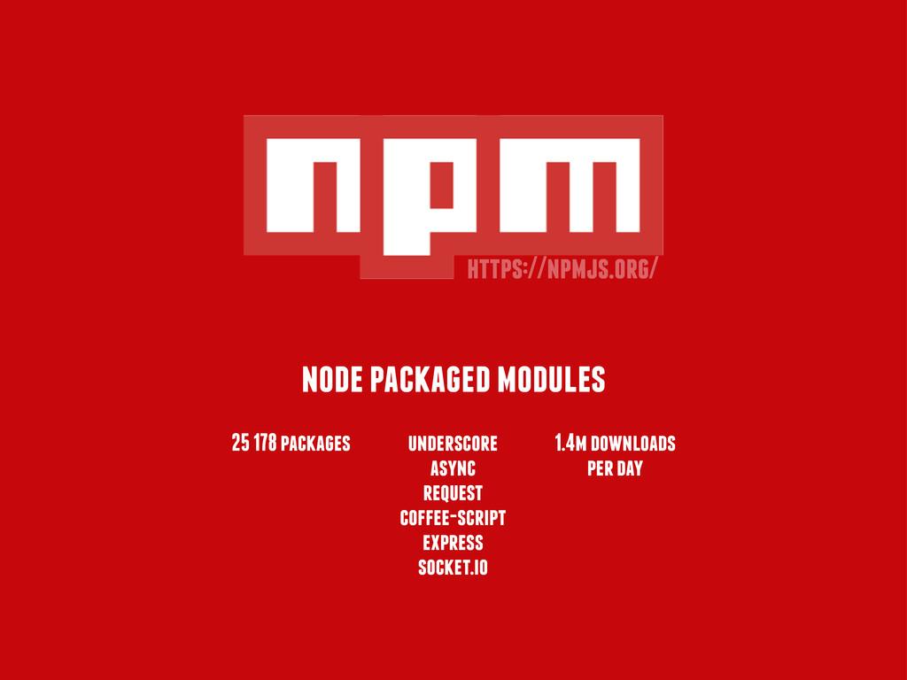 https://npmjs.org/ node packaged modules 25 178...