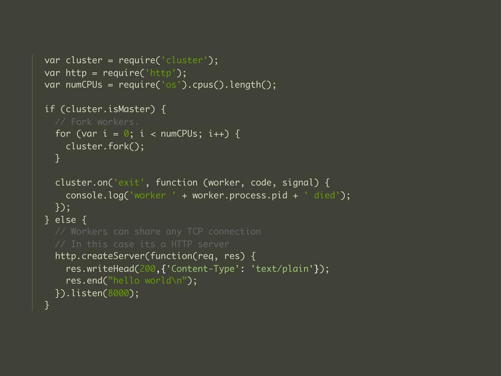 var cluster = require('cluster'); var http = re...