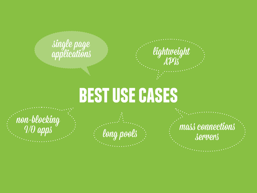 best use cases single page a lication lightweig...