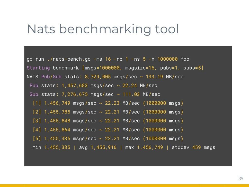 Nats benchmarking tool 35 go run ./nats-bench.g...