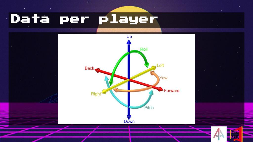 Data per player