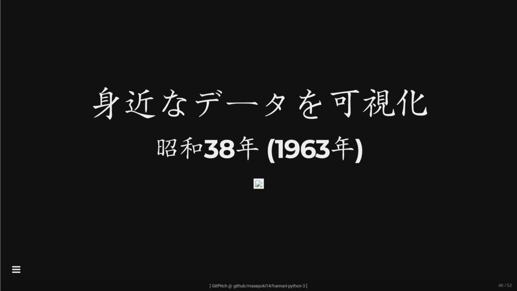 身近なデータを可視化 昭和38年 (1963年) [ GitPitch @ github/ma...
