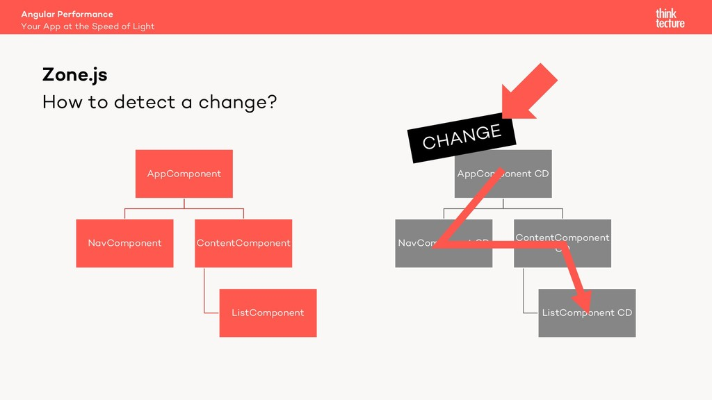 How to detect a change? AppComponent NavCompone...