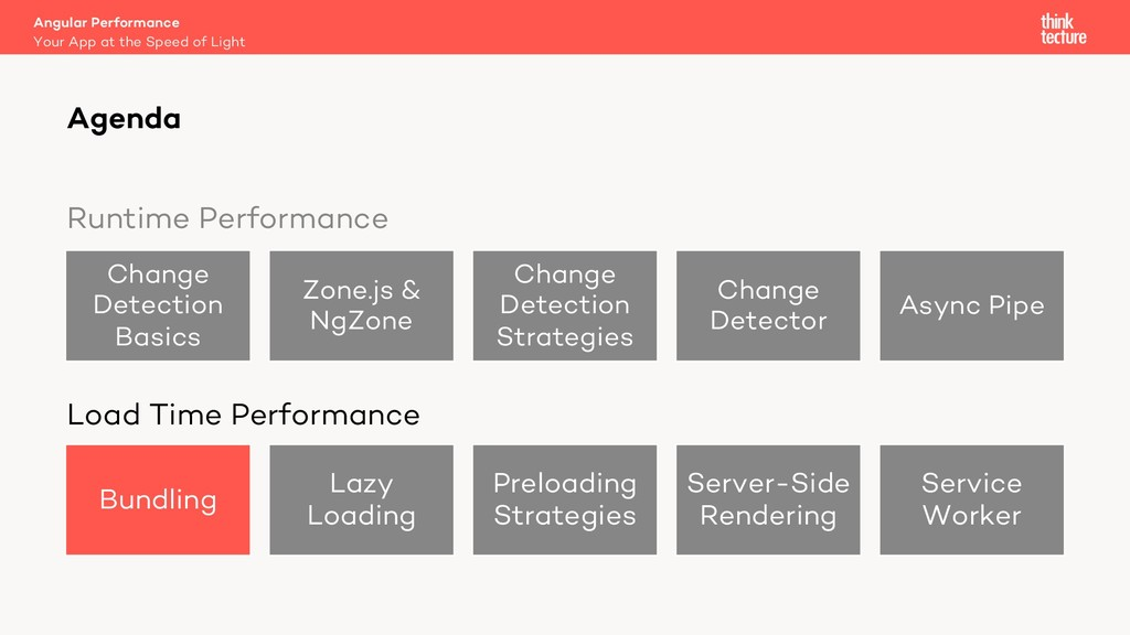 Runtime Performance Bundling Lazy Loading Prelo...