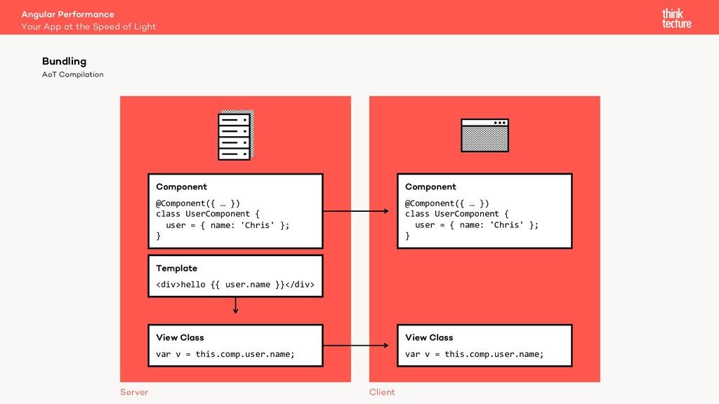 AoT Compilation Bundling Component @Component({...