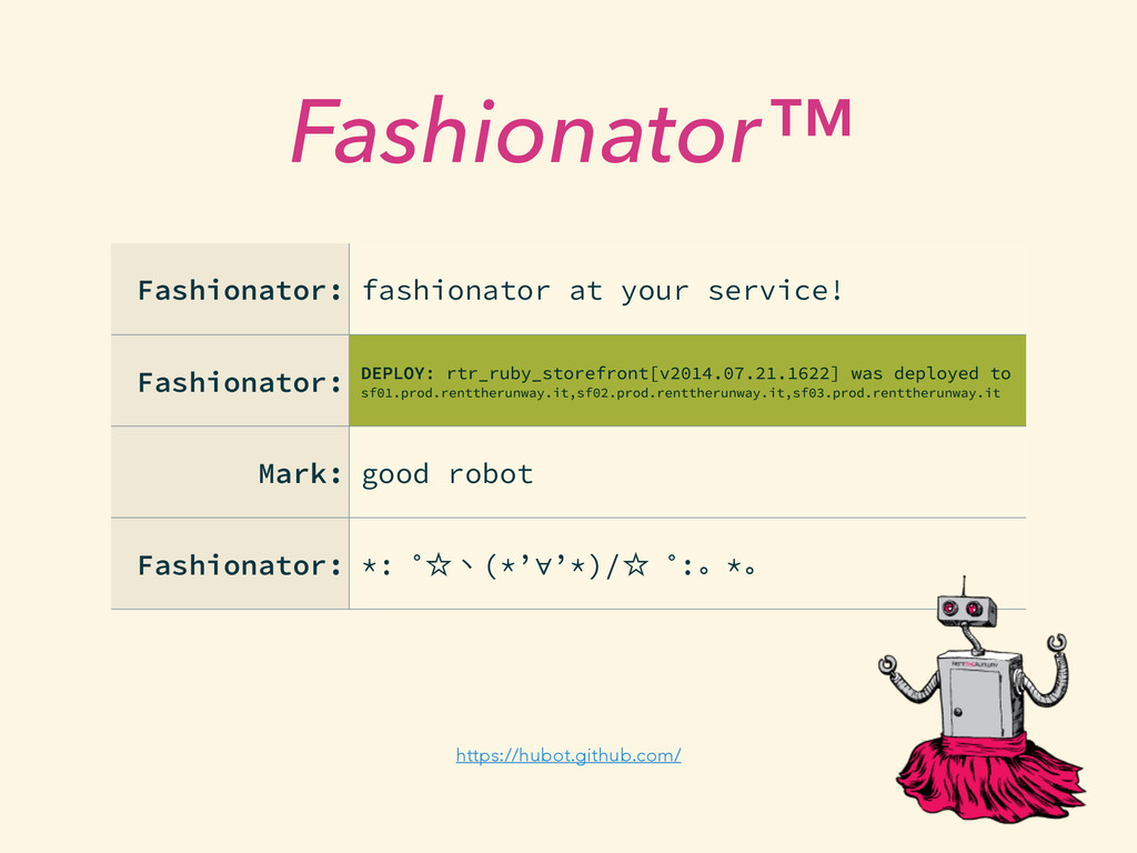 Fashionator: fashionator at your service! Fashi...