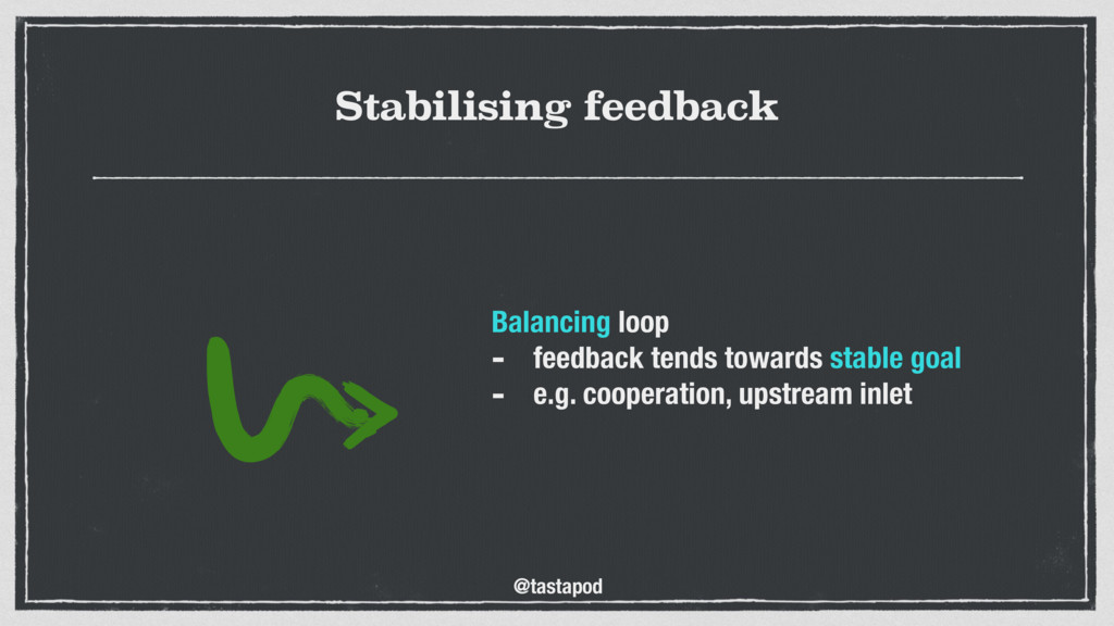@tastapod Stabilising feedback Balancing loop -...