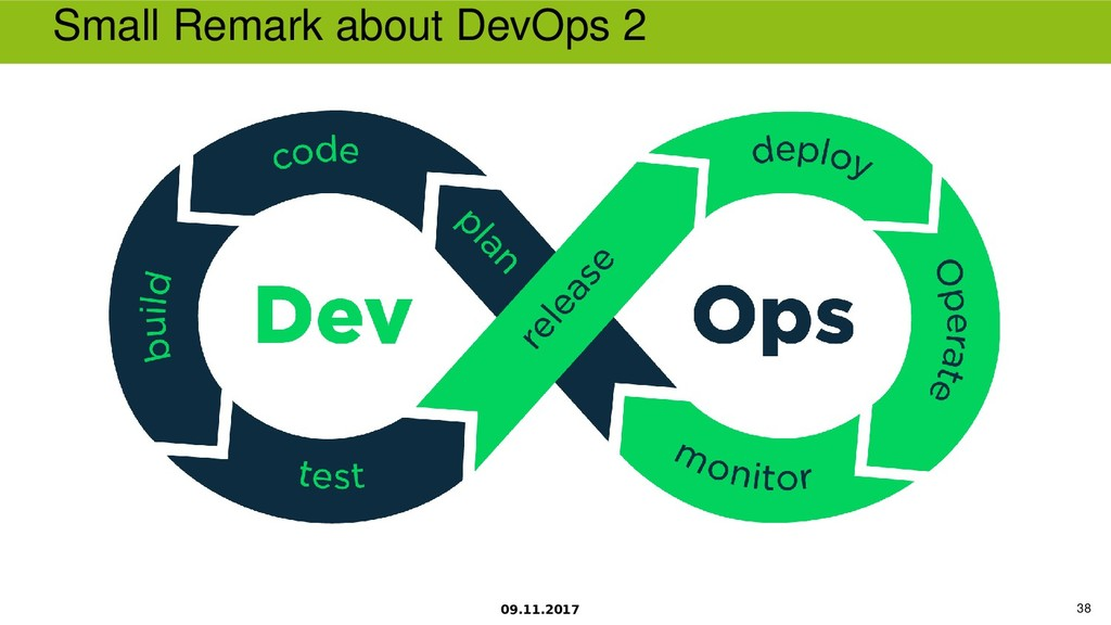 09.11.2017 38 Small Remark about DevOps 2
