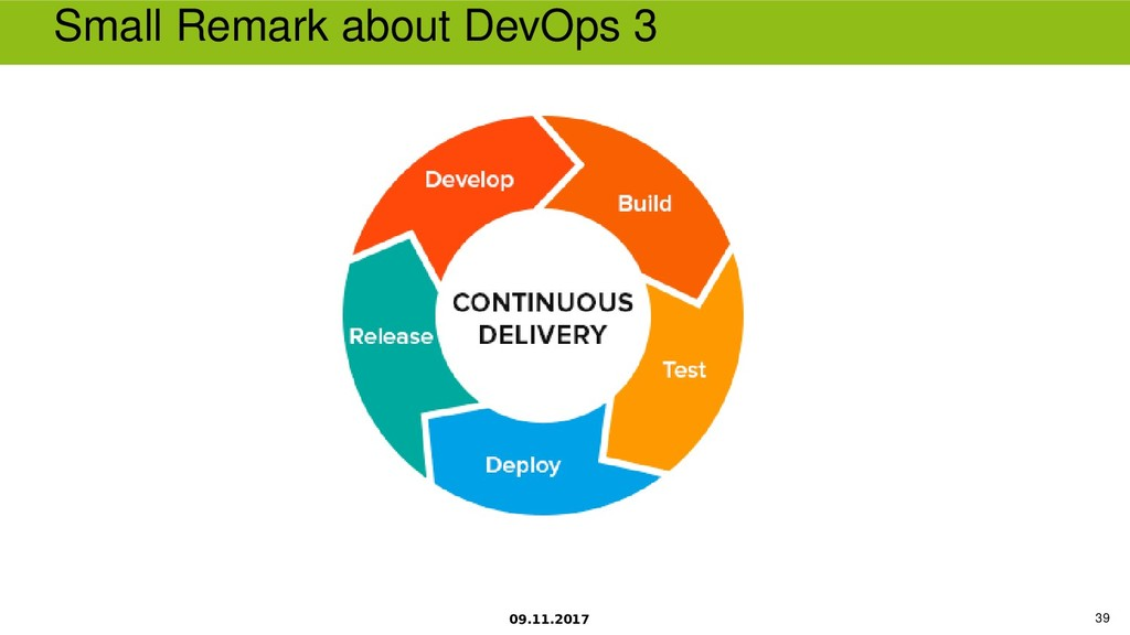 09.11.2017 39 Small Remark about DevOps 3