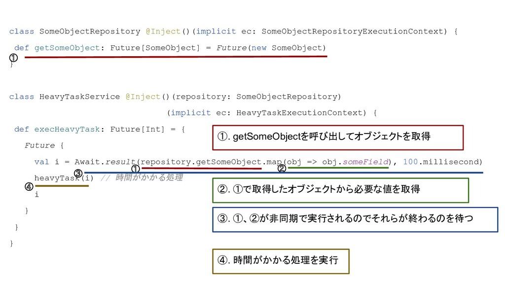 class SomeObjectRepository @Inject()(implicit e...